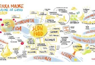 Gıda da bizim, dünya da bizim, gelecek de bizim